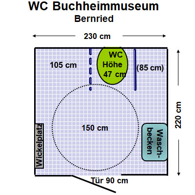 WC Buchheim Museum, Bernried Plan